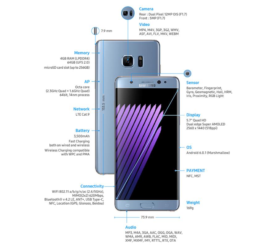 Galaxy Note 7 specs
