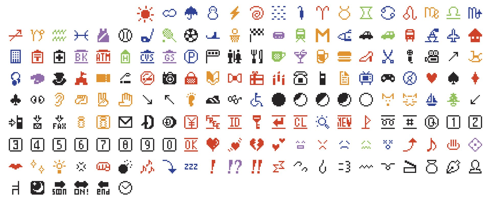MoMA Emojis