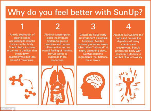 SunUp-benefits