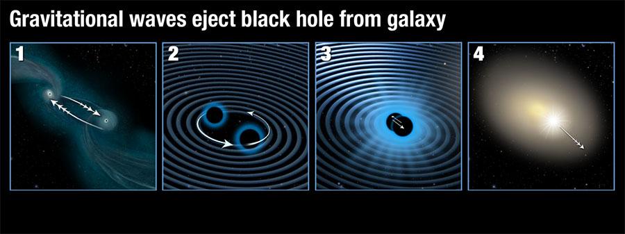 gravitational-waves-black-hole