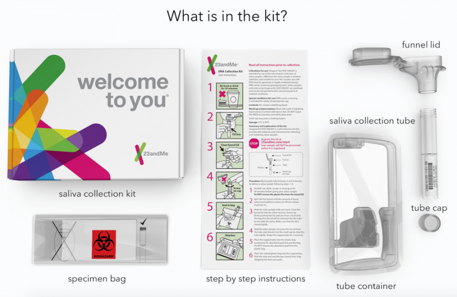 23andMe DNA Collection Test