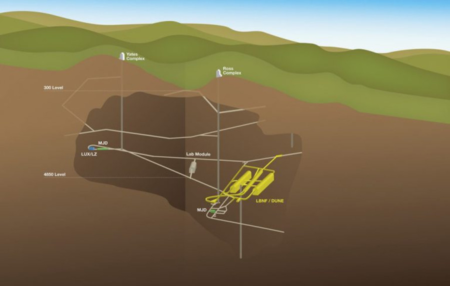 The DUNE far detector will be installed in large caverns 1,475 meters underground at the Sanford Underground Research Facility in Lead, South Dakota. Image Source: DUNE Science