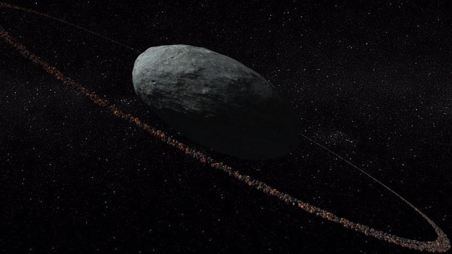 Trans-Neptunian objects, Dwarf planets, TNOs