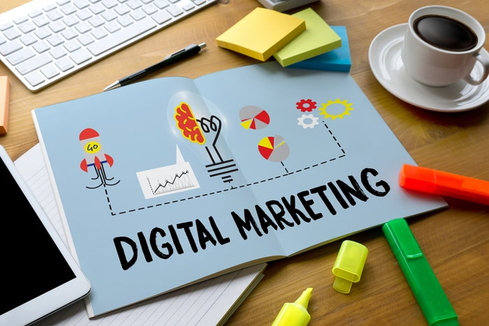 Digital Marketing Best Practices