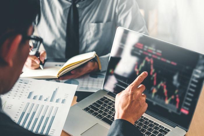 Market Trading Analysis