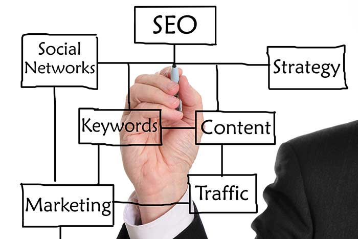 The Biggest Link Building Mistakes You'll Want to Avoid