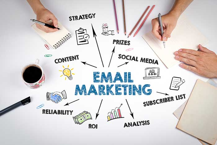 7 Result-oriented Strategies that Ensure Strong ROI from Email Marketing